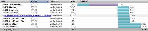 Aplicación sin archivos minimizados