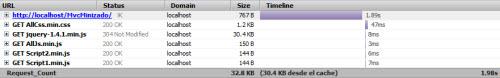 Aplicación con archivos minimizados