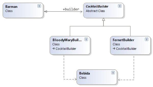 Modelo del ejemplo