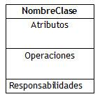 UML - Representación de una clase