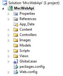 Estructura de un proyecto ASP.NET Web API